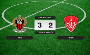 OGC Nice - Stade Brestois: 3-2 pour l'OGC Nice contre le Stade Brestois à l'Allianz Riviera