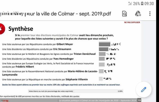 Le faux sondage sur les municipales à Colmar dont les résultats ont fuité dans la presse