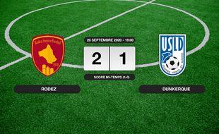 Ligue 2, 5ème journée: Rodez s'impose à domicile 2-1 contre Dunkerque
