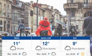 Météo Bordeaux: Prévisions du lundi 17 février 2020
