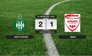 ASSE - Nîmes: 2-1 pour l'ASSE contre Nîmes au stade Geoffroy-Guichard