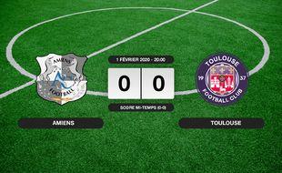 Amiens - TFC: Amiens et le TFC se quittent sur un nul (0-0)