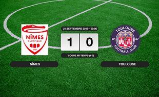 Ligue 1, 6ème journée: Succès 1-0 de Nîmes face au TFC