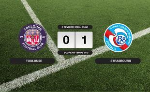 TFC - RC Strasbourg: Le RC Strasbourg s'impose au Stadium TFC 0-1 contre le TFC
