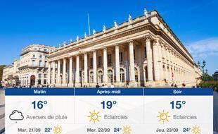 Météo Bordeaux: Prévisions du lundi 20 septembre 2021