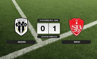 Ligue 1, 10ème journée: Le Stade Brestois bat Angers SCO 0-1 à l'extérieur