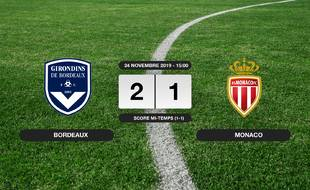Ligue 1, 14ème journée: Bordeaux bat Monaco 2-1 à domicile