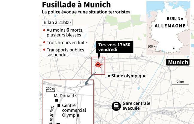 Infographie de la fusillade à Munich