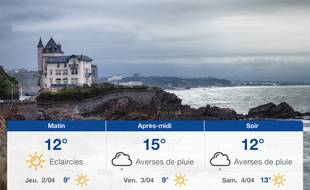 Météo Biarritz: Prévisions du mercredi 1 avril 2020