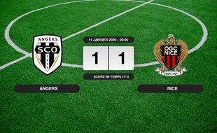 Angers SCO - OGC Nice: Match nul entre Angers SCO et l'OGC Nice (1-1)