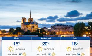 Météo Paris: Prévisions du mercredi 22 septembre 2021
