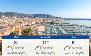 Météo Cannes: Prévisions du lundi 28 janvier 2019