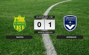 FC Nantes - Bordeaux: Bordeaux s'impose à l'extérieur 0-1 contre le FC Nantes