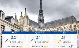 Météo Amiens: Prévisions du vendredi 18 juin 2021