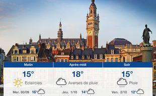 Météo Lille: Prévisions du mardi 29 septembre 2020