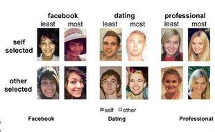 profils de sites de rencontres bizarres