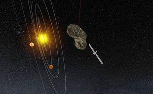 Localisation de Rosetta et Tchouri dans le Système solaire le 12 février 2015.