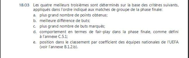 Règlement du Championnat d'Europede football de l'UEFA