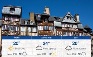 Météo Rennes: Prévisions du mardi 2 juin 2020