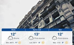 Météo Montpellier: Prévisions du samedi 28 novembre 2020