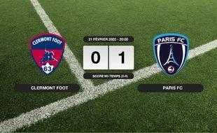 Ligue 2, 26ème journée: Le Paris FC vainqueur de Clermont Foot 1 à 0 au stade Gabriel-Montpied