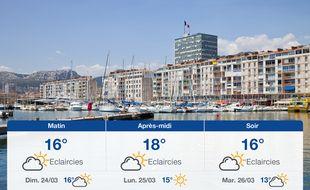 Météo Toulon: Prévisions du samedi 23 mars 2019