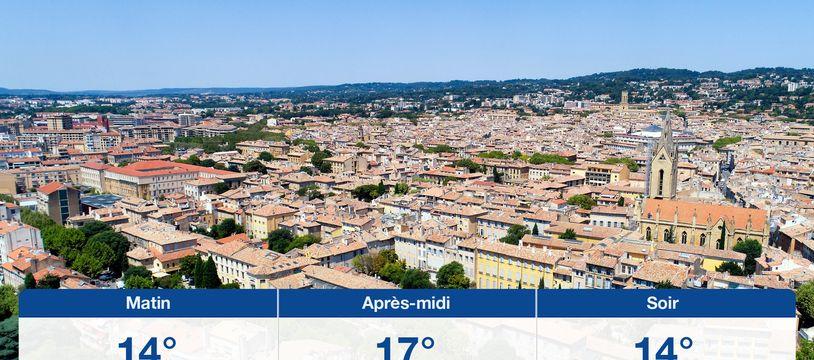 Météo Aix-en-Provence: Prévisions du samedi 4 avril 2020