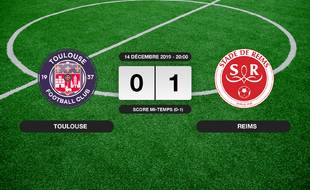 TFC - Stade de Reims: 0-1 pour le Stade de Reims contre le TFC au Stadium TFC
