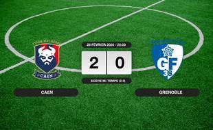 Ligue 2, 27ème journée: 2-0 pour Caen contre Grenoble au stade Michel-d'Ornano