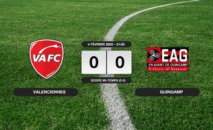 Ligue 2, 23ème journée: Match nul entre le VAFC et Guingamp (0-0)