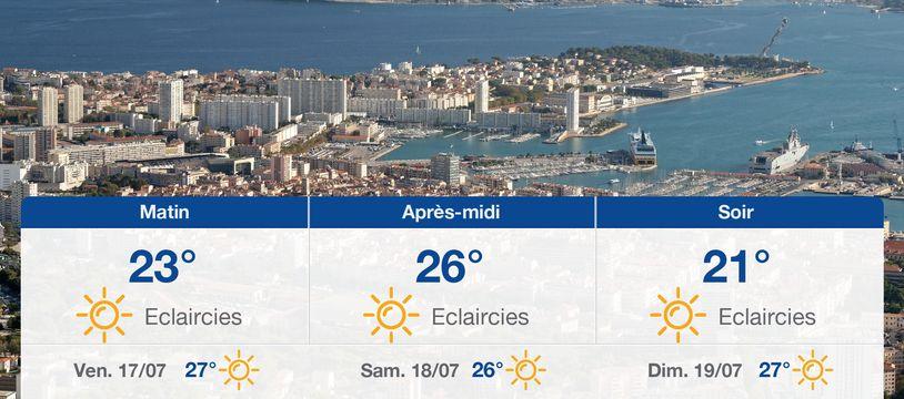 Météo Toulon: Prévisions du jeudi 16 juillet 2020