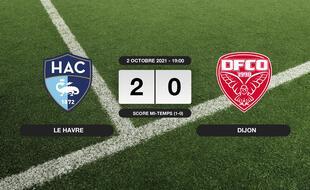 Résultats Ligue 2: Le HAC vainqueur de Dijon 2 à 0 au Stade Océane