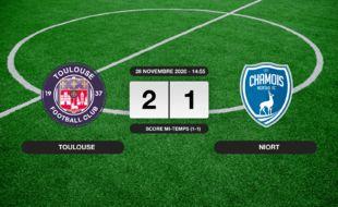 Ligue 2, 12ème journée: Le TFC bat Niort 2-1 à domicile