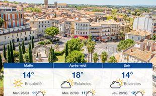 Météo Montpellier: Prévisions du lundi 25 mars 2019