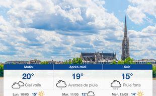 Météo Bordeaux: Prévisions du dimanche 9 mai 2021