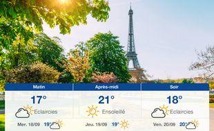 Météo Paris: Prévisions du mardi 17 septembre 2019