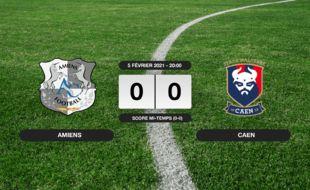 Ligue 2, 24ème journée: Match nul entre Amiens et Caen (0-0)