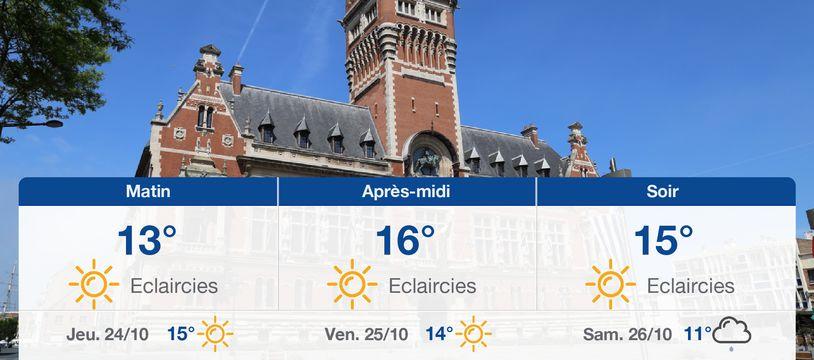 Météo Dunkerque: Prévisions du mercredi 23 octobre 2019