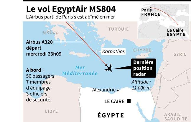 Infographie AFP du trajet de l'avion EgyptAir qui s'est abîmé en Méditerranée le 19 mai
