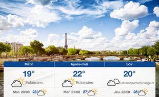 Météo Paris: Prévisions du lundi 19 août 2019