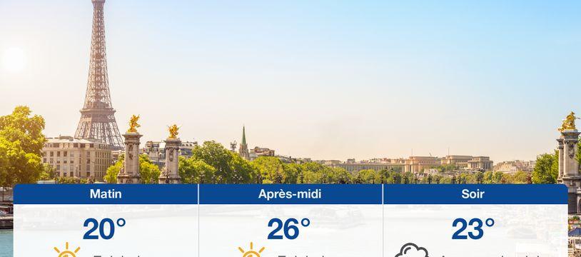 Météo Paris: Prévisions du dimanche 20 juin 2021