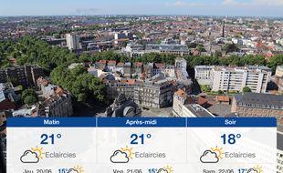Météo Lille: Prévisions du mercredi 19 juin 2019