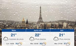 Météo Paris: Prévisions du dimanche 18 août 2019