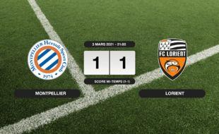 Montpellier - Lorient: Match nul entre Montpellier et Lorient sur le score de 1-1
