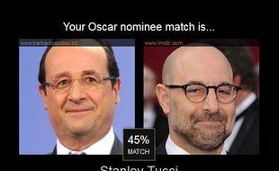 François Hollande et son double des Oscars sur le site Celebs like me.