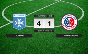 Ligue 2, 20ème journée: 4-1 pour Auxerre contre Châteauroux au Stade de l'Abbé-Deschamps