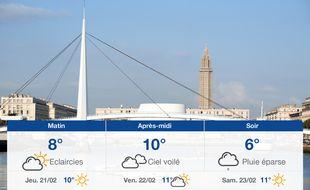 Météo Le Havre: Prévisions du mercredi 20 février 2019