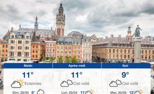 Météo Lille: Prévisions du samedi 27 avril 2019
