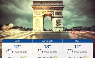 Météo Paris: Prévisions du lundi 16 novembre 2020