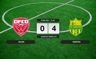 Dijon - FC Nantes: Victoire éclatante du FC Nantes sur Dijon